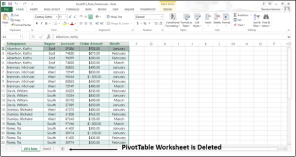 Deleted Entire PivotTable
