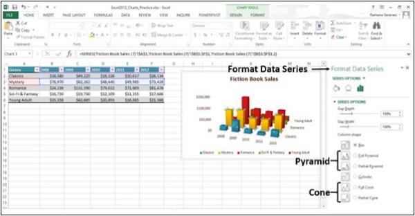 Format Data Series shape