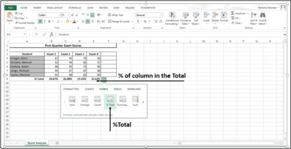 Percent Of Columns