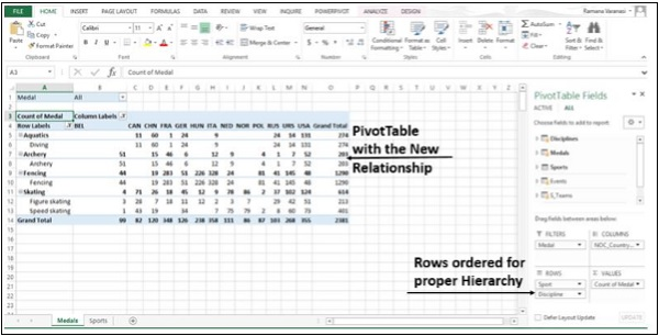 PivotTable New Relationship