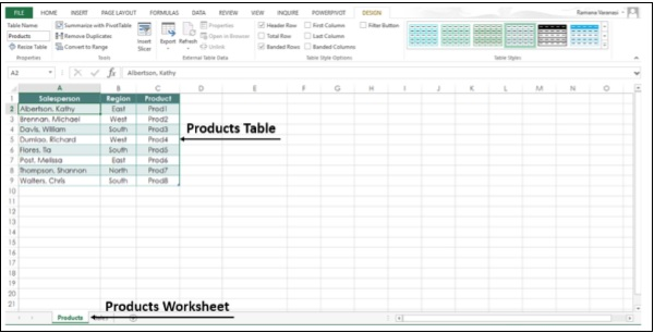Products Worksheet