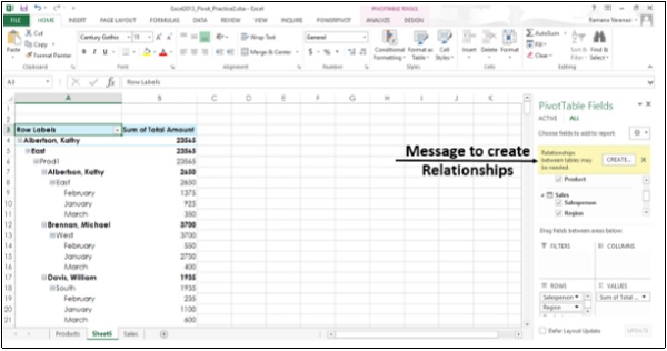 Relationships Tables