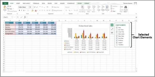 Select Chart Elements