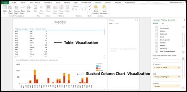 Stacked Column Visualization