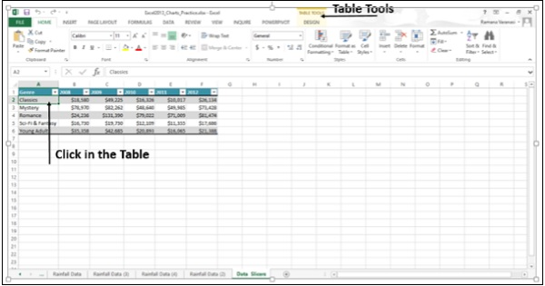 Advanced Excel - Slicers - Tutorialspoint