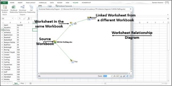 Workbook Relationship Diagram Appear