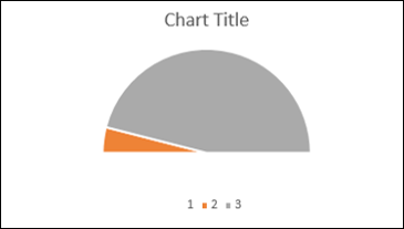 Advanced Excel - Gauge Chart