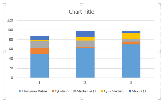 Chart Shown