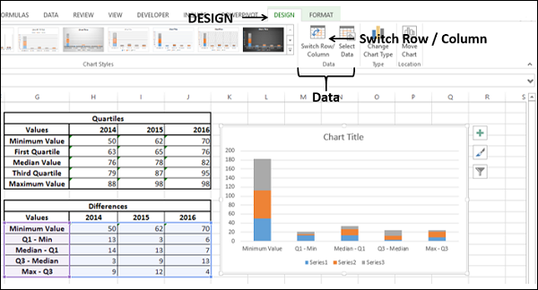 Advanced Excel - Box and Whisker Chart