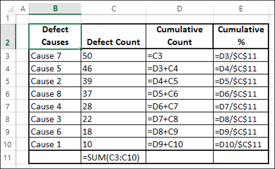 Create Column Cumulative