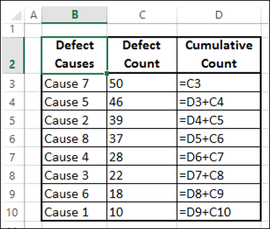 Create Column Cumulative Count