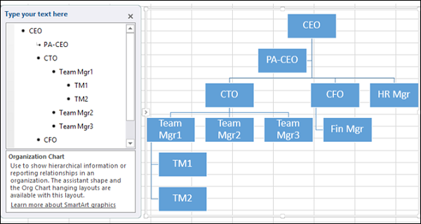 how to make an organizational chart in excel 2007