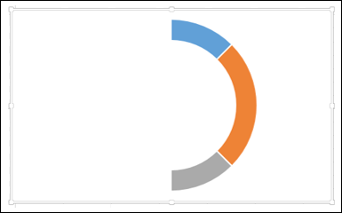 Advanced Excel - Gauge Chart - Tutorialspoint
