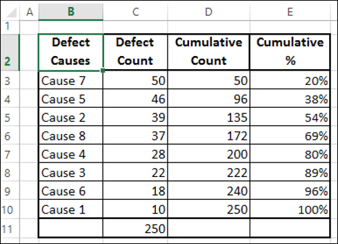Format Column Cumulative
