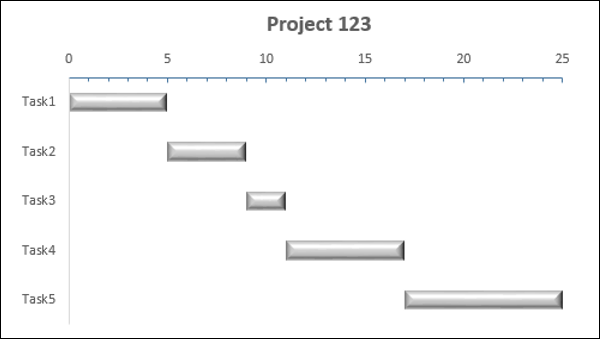 Advanced Excel Gantt Chart