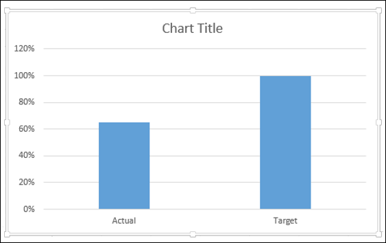 advanced excel thermometer chart