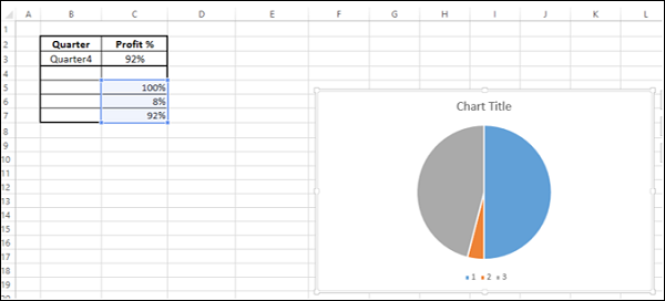 Advanced Excel - Gauge Chart - Tutorialspoint