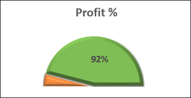 Make Chart