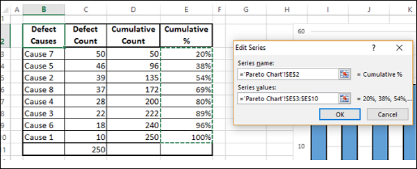 Select data in Cumulative