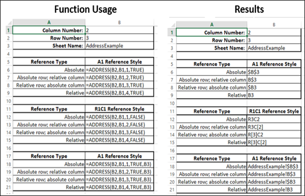 Advanced Excel Lookup And Reference Address Function. Worksheet. Spreadsheet Cell Reference Absolute Worksheet At Clickcart.co