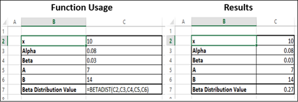 Advanced Excel Compatibility Betadist Function