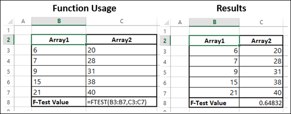 Advanced Excel Statistical - F TEST Function - Tutorialspoint