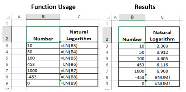 advanced excel math and trignometric ln function