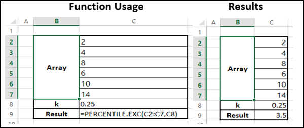 Statistical - PERCENTILE EXC Function