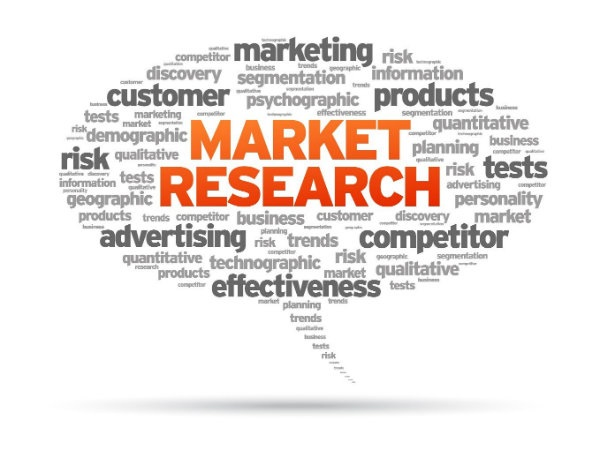 Marketing Communications Research