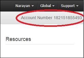 AWS Account ID