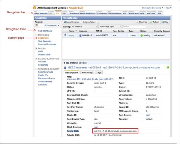 Amazon Web Services - Quick Guide - Tutorialspoint