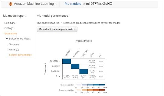 ML Model Report