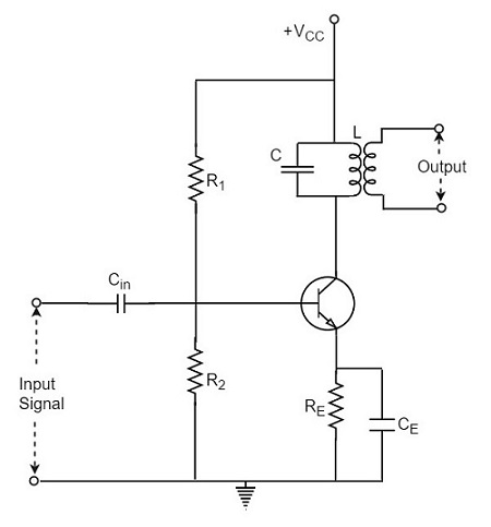 tuned amplifiersFig Class C Power Amplifier Circuit In The Above Schematic #13