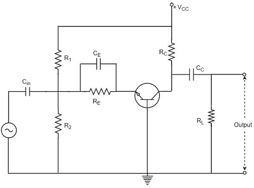 Amplifiers - Quick Guide - Tutorialspoint