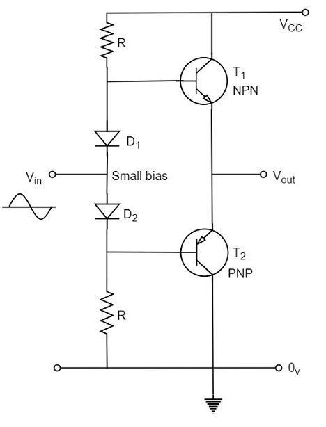 therefore, in class ab amplifier design, each of the push-pull transistors  is conducting for slightly more than the half cycle of conduction in class b,