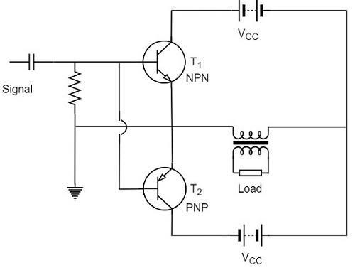 circuit diagram of class b push pull amplifier