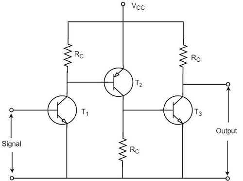Direct Coupled Amplifier - Tutorialspoint