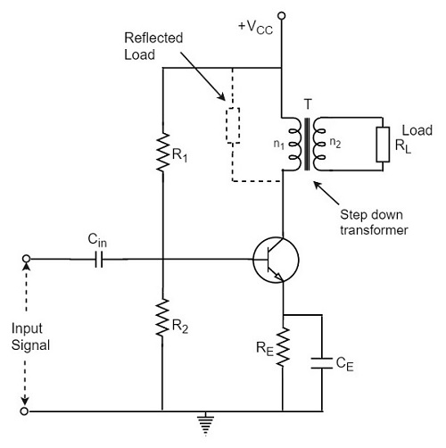 Transformer Coupled Class A Power Amplifier Tutorialspoint