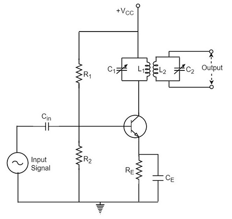 Astounding Types Of Tuned Amplifiers Wiring 101 Akebretraxxcnl