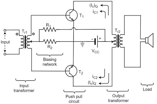 Transistor Power Amplifier Circuit Diagram | Push Pull Class A Power Amplifier