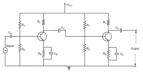 circuit diagram of ce transistor amplifier