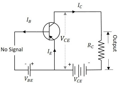 transistor load line analysis