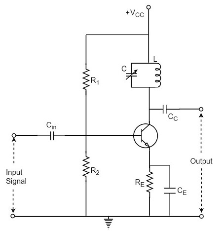 Types of Tuned Amplifiers - Tutorialspoint
