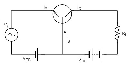 Transistor as an Amplifier - Tutorialspoint