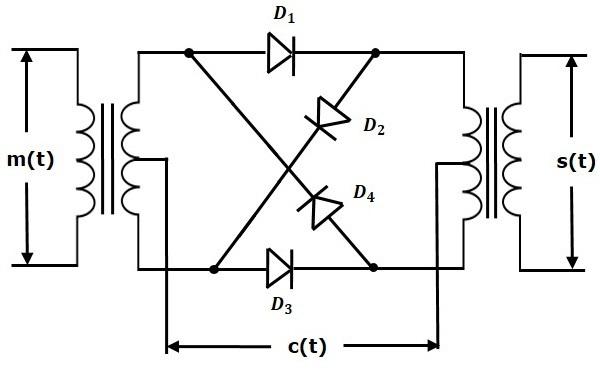 Diy Ring Modulator