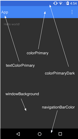 Android styles and themes tutorial with multiple style inheritance.