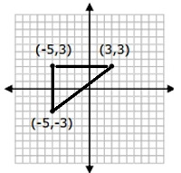 Drawing and identifying a polygon in the coordinate plane 9.2