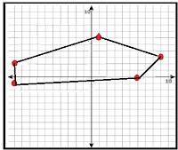 Drawing and identifying a polygon in the coordinate plane 9.4