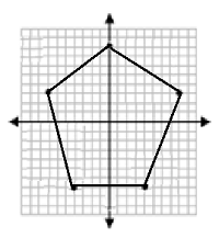 Drawing and identifying a polygon in the coordinate plane Online Quiz 9.2.2