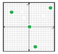 Drawing and identifying a polygon in the coordinate plane Online Quiz 9.3.1